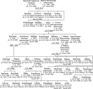 Схема 15